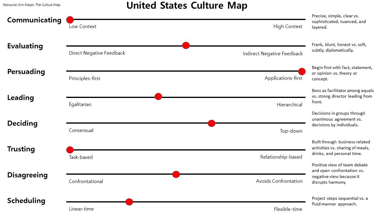 graph-us-culture-map